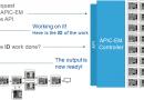 Netacad: Network Programmability